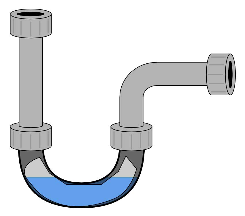 Diagram of a p-trap, showing how it creates a water barrier to keep sewer smells out of the home.